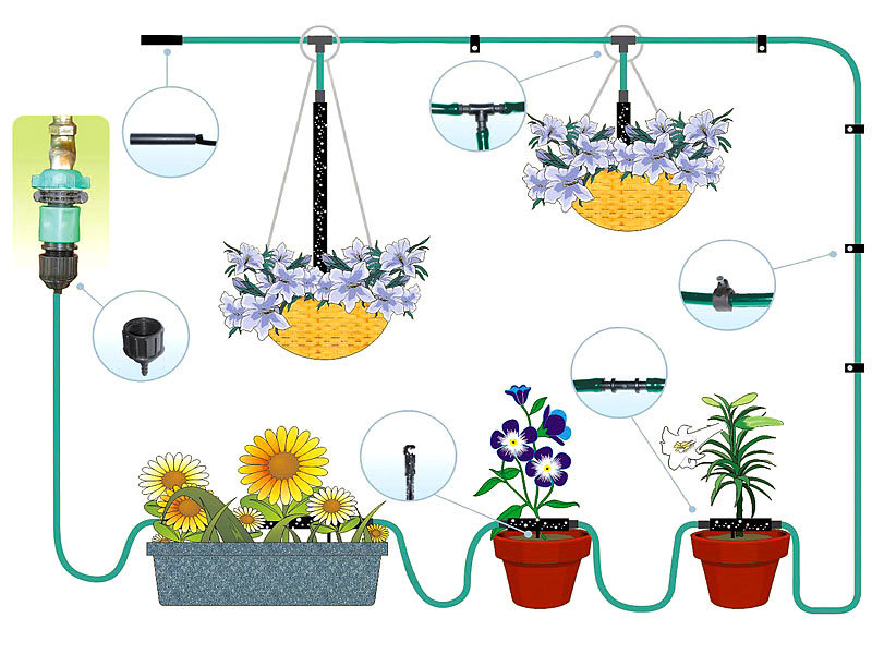 royal gardineer pflanzen bew sserungs system f r balkon. Black Bedroom Furniture Sets. Home Design Ideas
